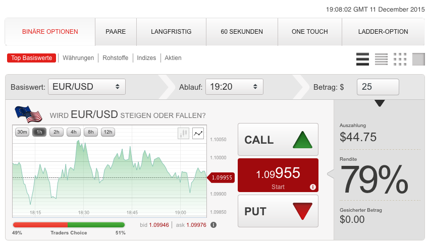 How To Trade A Long Call Vertical Vertical Call Spreads Charles Schwab How to best exit a vertical credit spread to secure some profit Options Spreads Bundle- the heart of Options Trading Udemy Puts & Calls: Vertical spreads can be placed by Aktueller Zinssatz Kapitalmarkt using two .