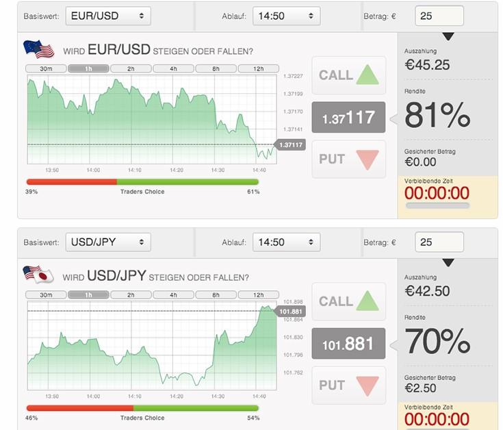 Auszug der BDSwiss Homepage: Screenshot von der Handelsplattform