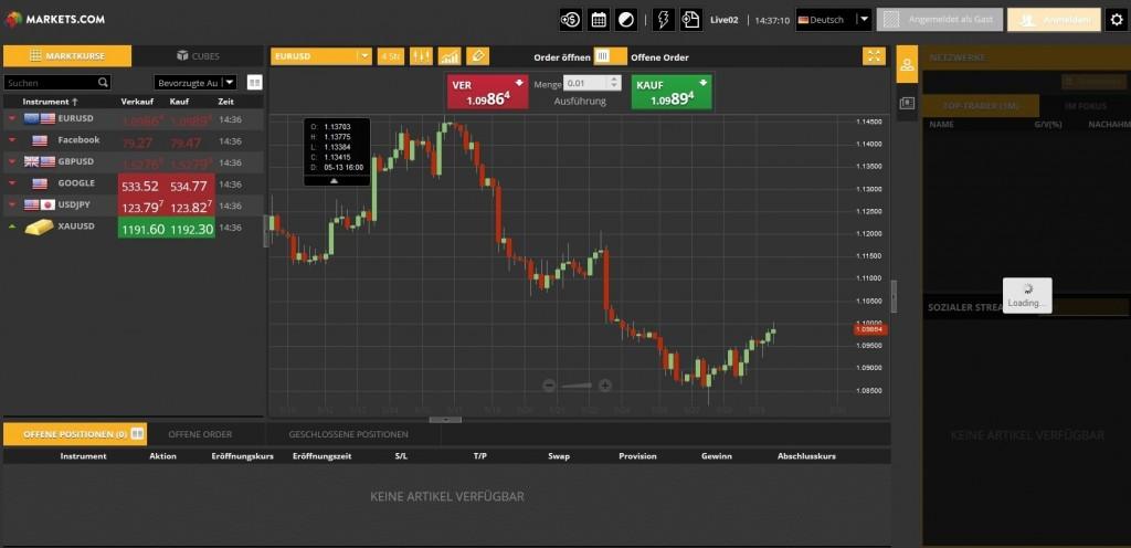 Der Sirix Webtrader bei Markets.com