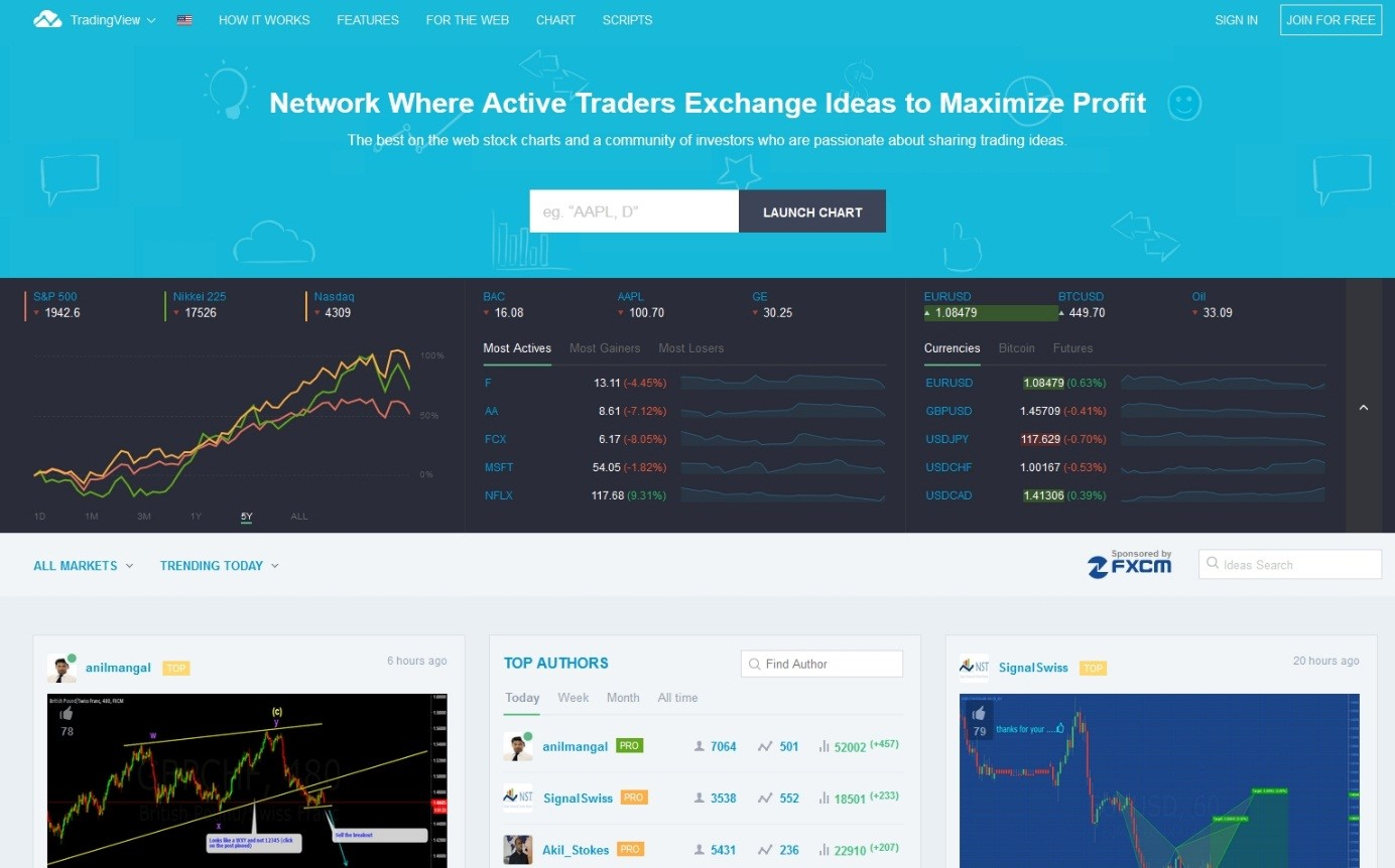 Tradingview Copy Trading
