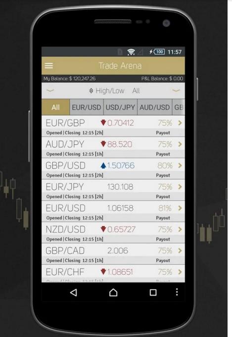 mobiles Demokonto ETX Binäre Optionen