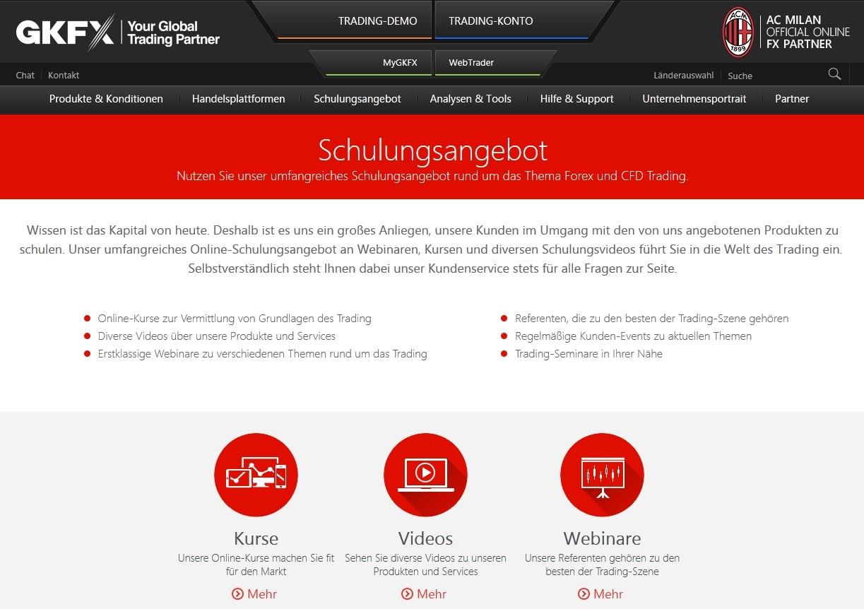 Forex kurse online