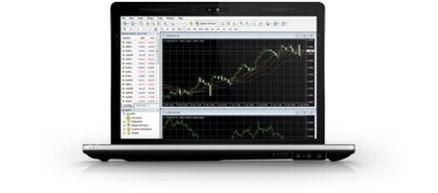 IG Markets Meta Trader