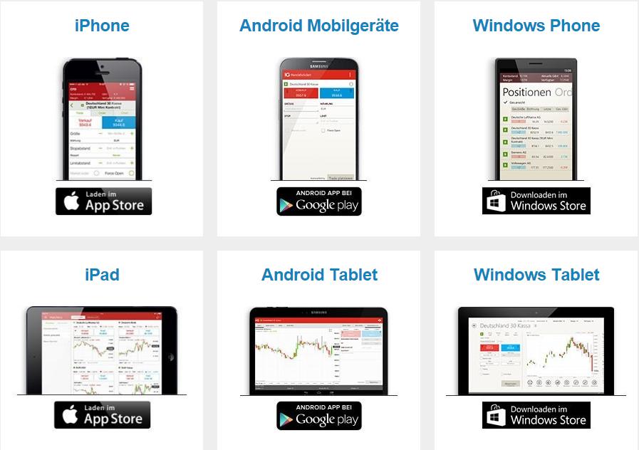 IG Marktes Plattform