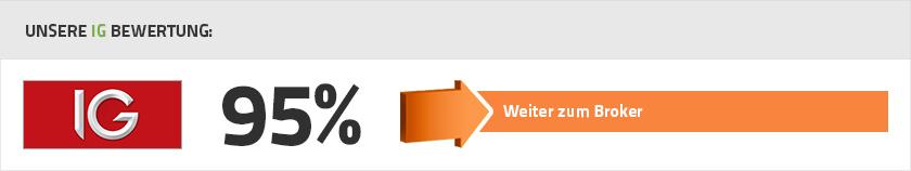IG Erfahrungen von Binaere-Optionen.de