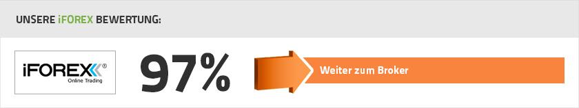 iFOREX Erfahrungen von Binaere-Optionen.de