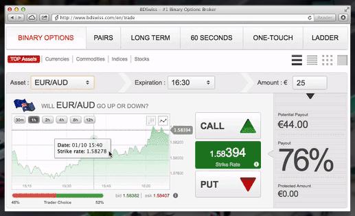 Beispiel einer Trading-Anwendung für binäre Optionen