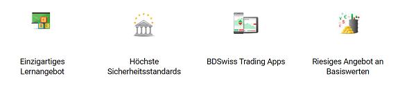 BDSwiss Forex Konto eröffnen
