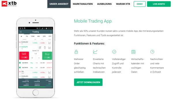 Iq Option Binaere Optionen App Runterladen Euro Stoxx 50