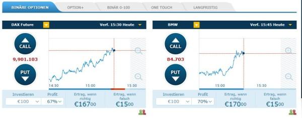 Die Binäre Optionen Handelsarten im Überblick