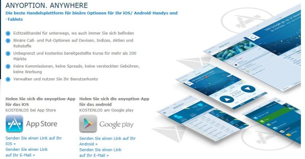 anyoption App auf einen Blick