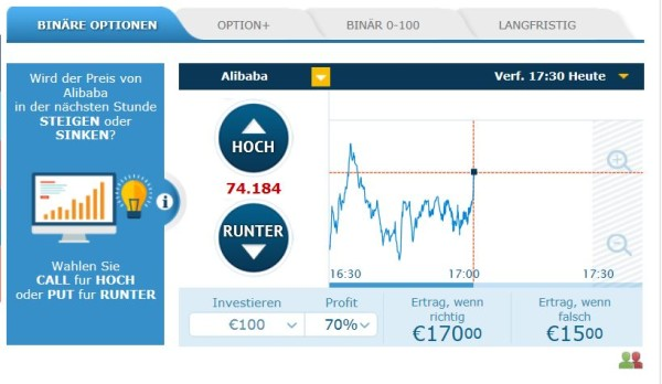I iq option handeln