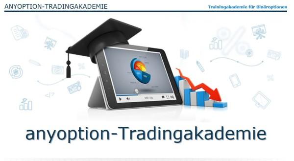 anyoption Akademie für jeden Trader