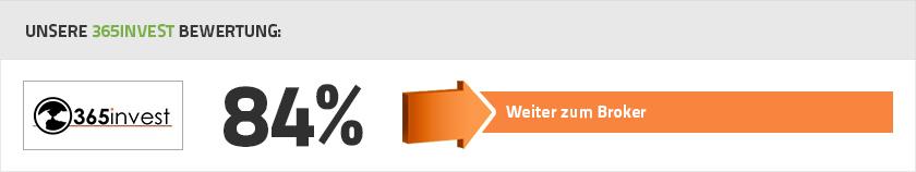 365invest Erfahrungen von binaere-optionen.de